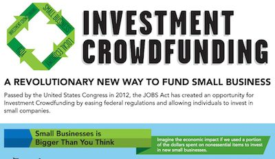 Is Crowdfunding Right For You?